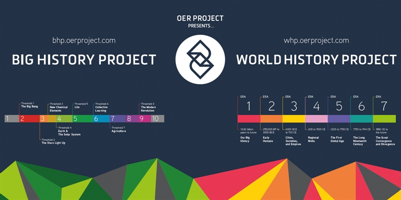 OER Project: An Origin Story